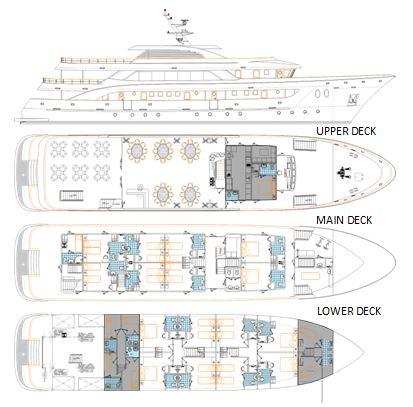San Antonio Deck Plan